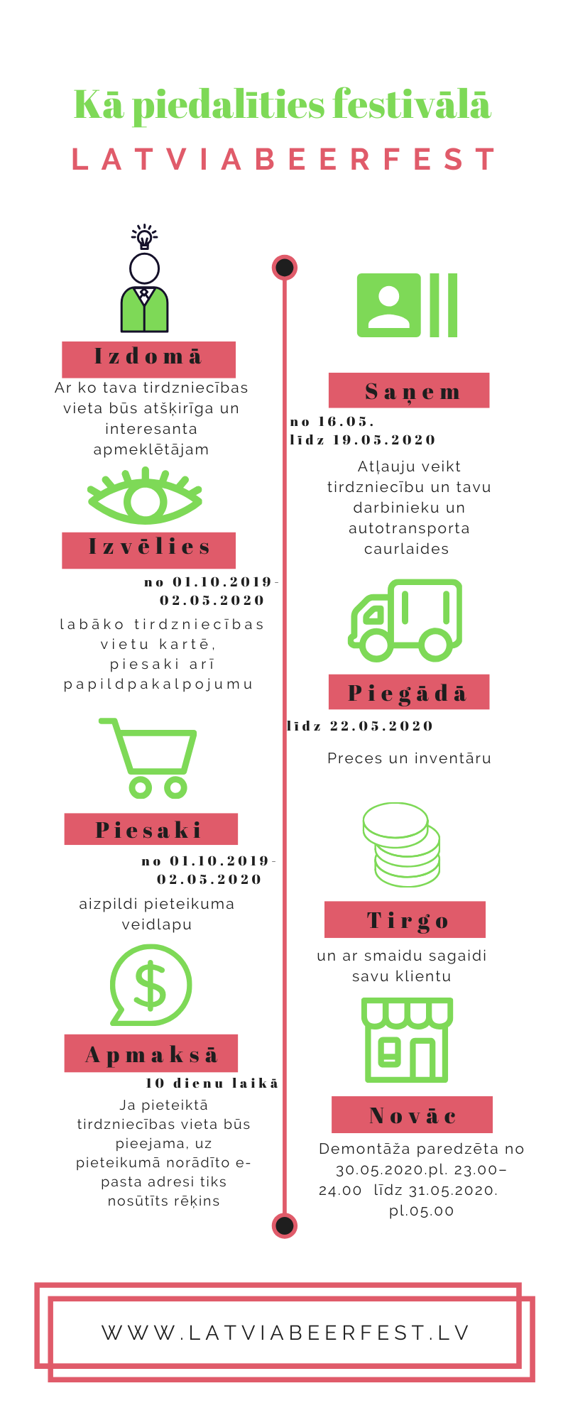 Infogramma
